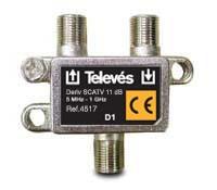 Televes Abzweiger 1f. 11dB, 5-1000 MHz AZ111
