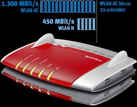 AVM Fritzbox 7490 Online Kaufen